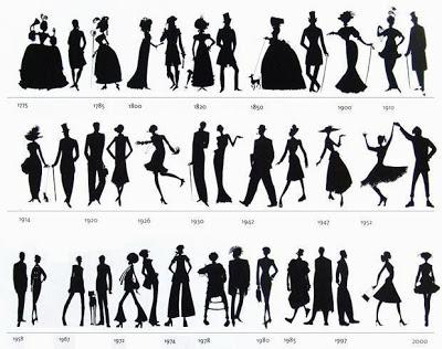 retro vintage fashion